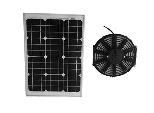 Amtrak Solar Solar Attic Fan