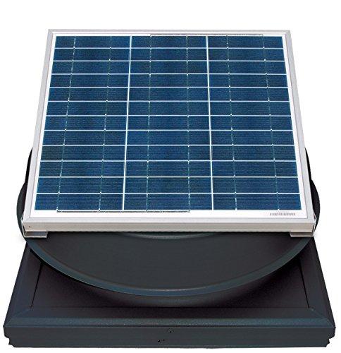 Natural Light 36-Watt Curb Mount Solar Attic Fan – Black