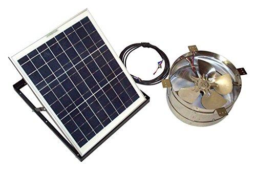 Rand Solar Powered Attic Gable Fan 27 Watt Solar Panel