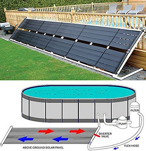 GHP 48″ X 20′ 80 Sq Ft Inground / Above Ground Pool Solar Panel Pool Heater